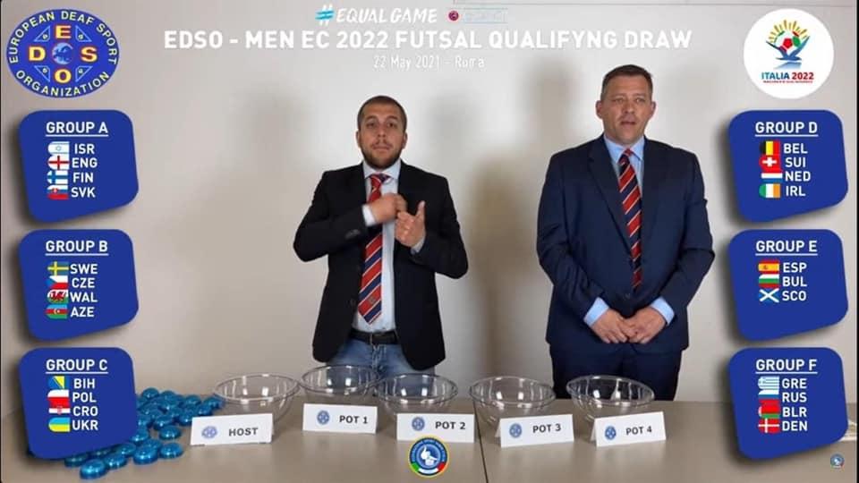 Результати жеребкування кваліфікації до чемпіонату Європи 2022 з футзалу